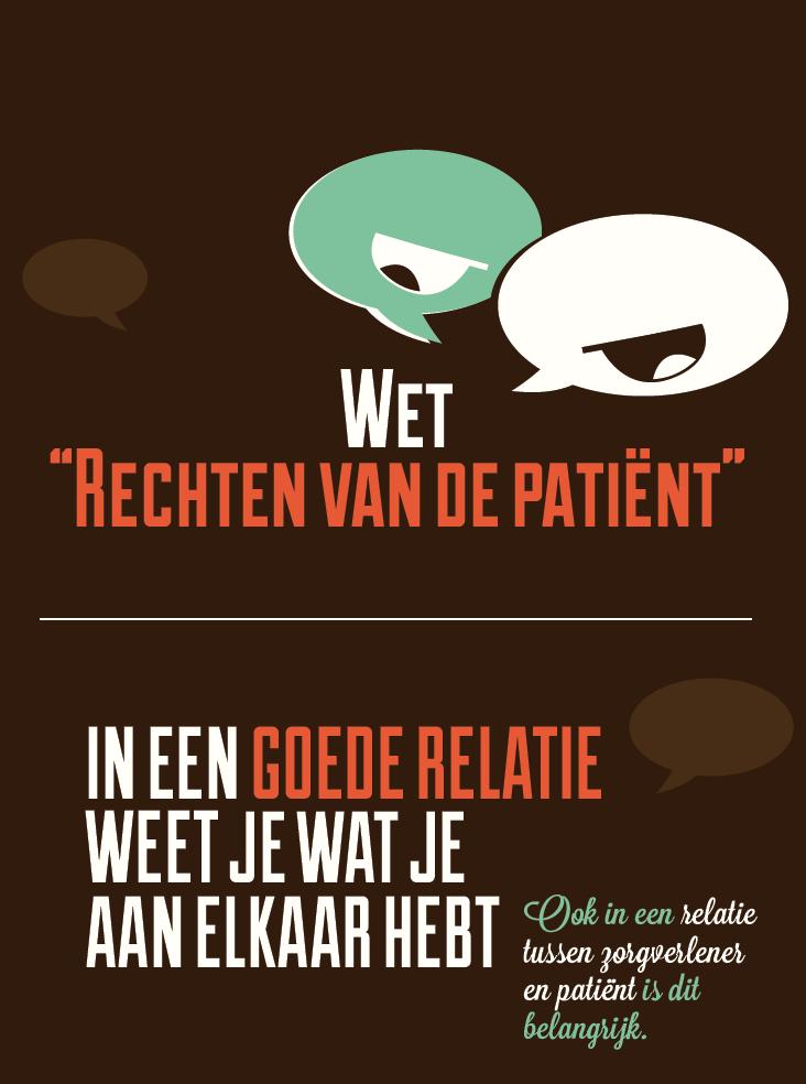 Rechten van de patiënt